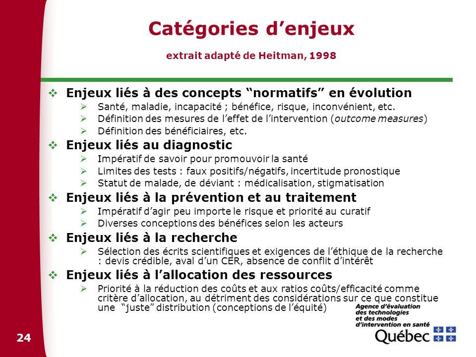 24 Catégories denjeux extrait adapté de Heitman, 1998 Enjeux liés à des concepts normatifs en évolution Santé, maladie, incapacité ; bénéfice, risque,
