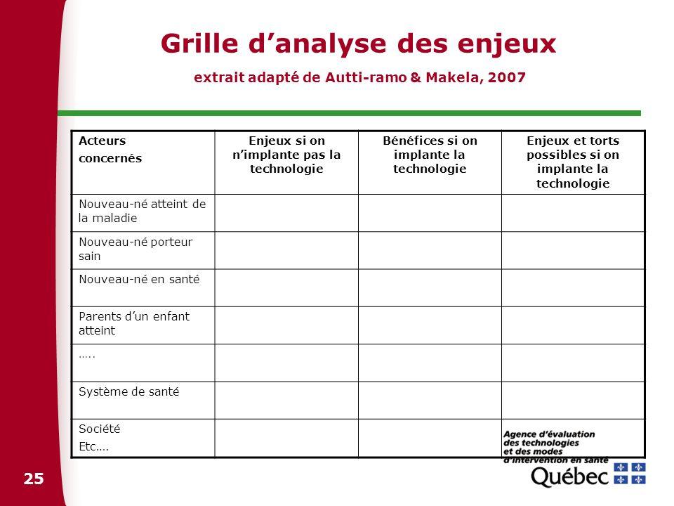 25 Grille danalyse des enjeux extrait adapté de Autti-ramo & Makela, 2007 Acteurs concernés Enjeux si on nimplante pas la technologie Bénéfices si on