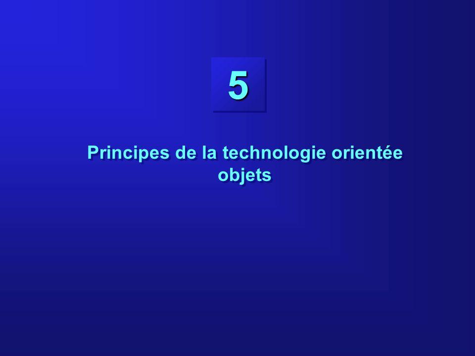 55 Principes de la technologie orientée objets