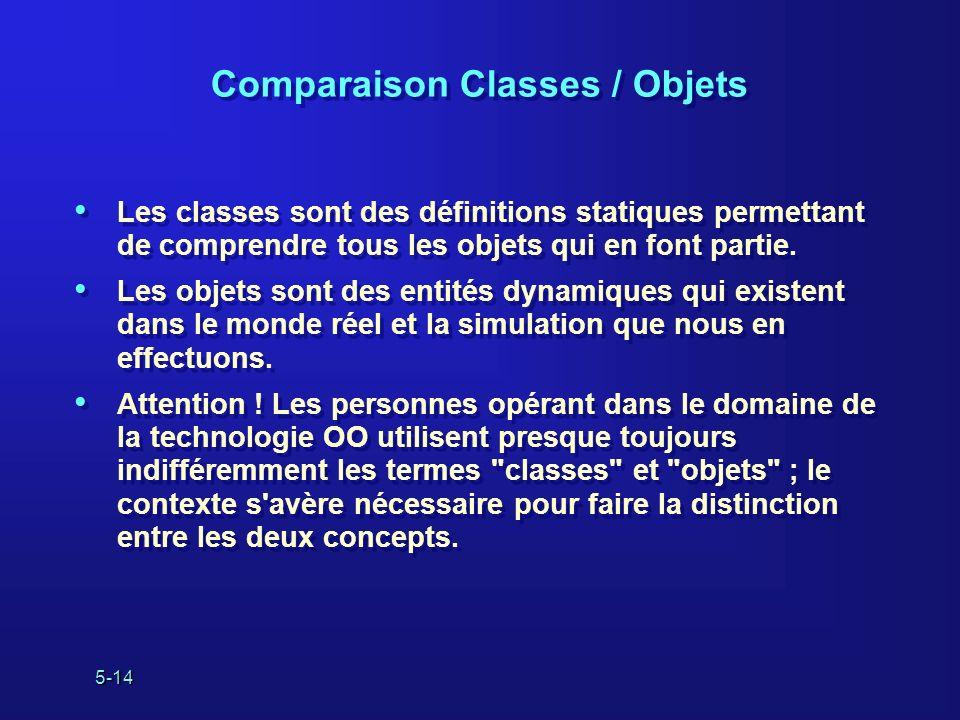 5-14 Comparaison Classes / Objets Les classes sont des définitions statiques permettant de comprendre tous les objets qui en font partie. Les objets s