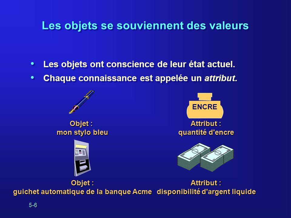 5-6 Les objets se souviennent des valeurs ENCRE Attribut : quantité d'encre Attribut : disponibilité d'argent liquide Les objets ont conscience de leu