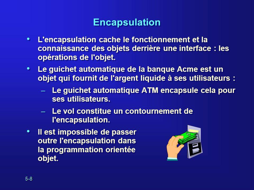 5-8 Encapsulation L'encapsulation cache le fonctionnement et la connaissance des objets derrière une interface : les opérations de l'objet. Le guichet