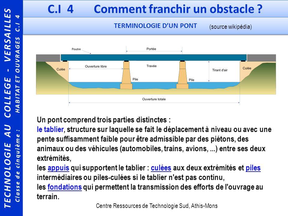 TECHNOLOGIE AU COLLEGE - VERSAILLES Classe de cinquième : HABITAT ET OUVRAGES C.I 4 Un pont comprend trois parties distinctes : le tablier, structure