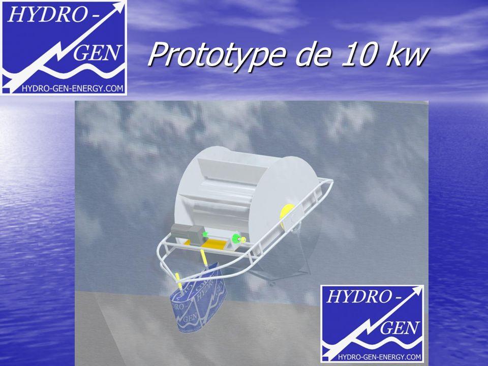 Prototype de 10 kw