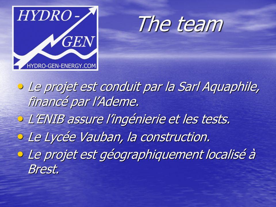 The team Le projet est conduit par la Sarl Aquaphile, financé par lAdeme. Le projet est conduit par la Sarl Aquaphile, financé par lAdeme. LENIB assur
