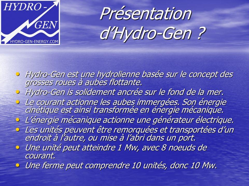 Présentation dHydro-Gen ? Hydro-Gen est une hydrolienne basée sur le concept des grosses roues à aubes flottante. Hydro-Gen est une hydrolienne basée