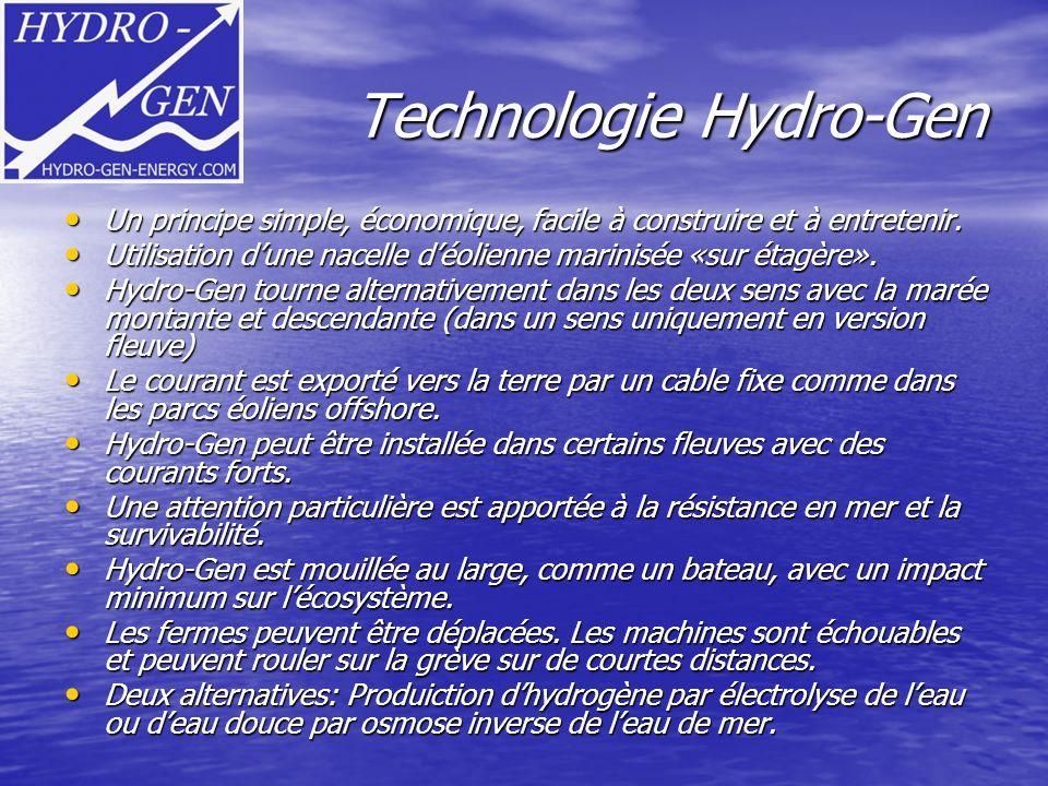 Technologie Hydro-Gen Un principe simple, économique, facile à construire et à entretenir. Un principe simple, économique, facile à construire et à en