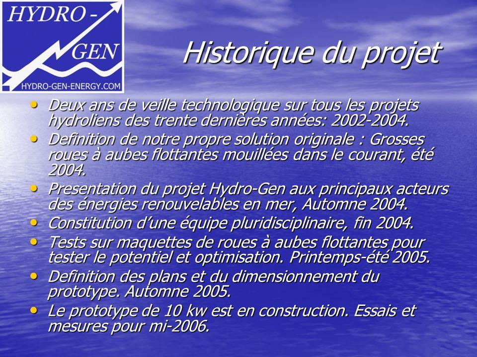 Historique du projet Historique du projet Deux ans de veille technologique sur tous les projets hydroliens des trente dernières années: 2002-2004. Deu