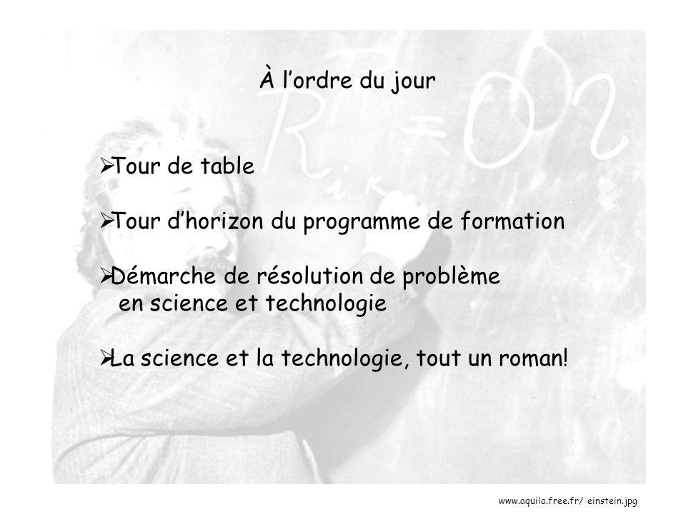 À lordre du jour Tour de table Tour dhorizon du programme de formation Démarche de résolution de problème en science et technologie La science et la t