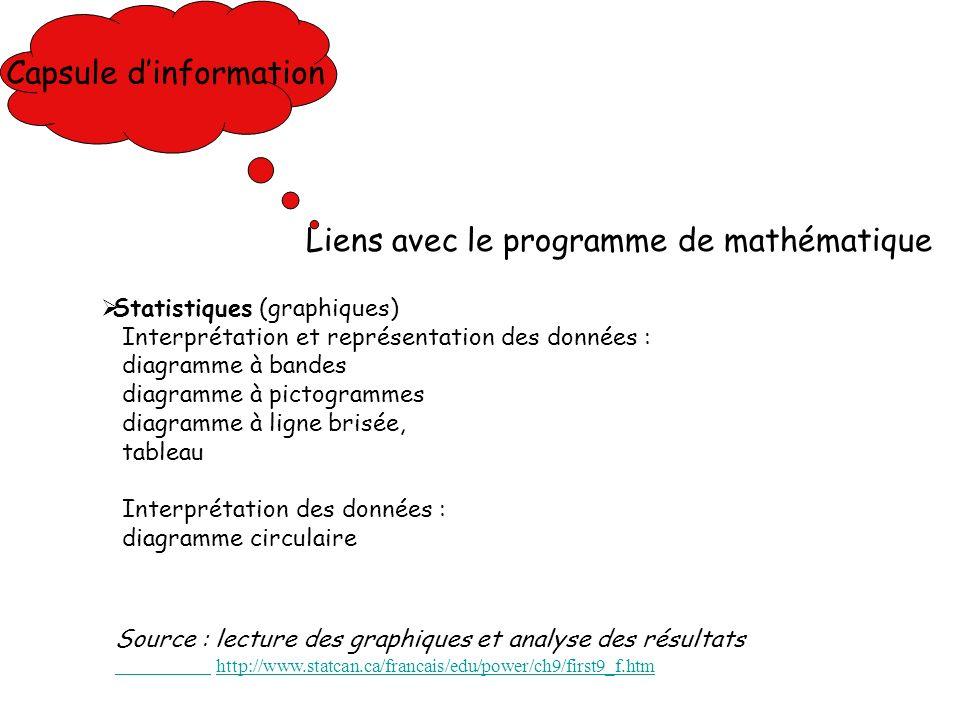 Statistiques (graphiques) Interprétation et représentation des données : diagramme à bandes diagramme à pictogrammes diagramme à ligne brisée, tableau