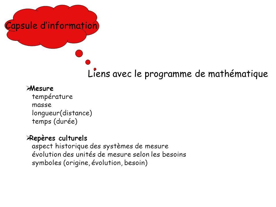 Lire des textes variés Écrire des textes variés Communiquer oralement Apprécier des oeuvres littéraires Liens avec le programme de français