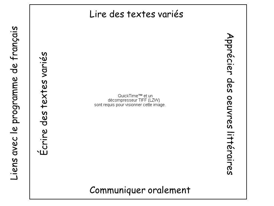 Site Tintin http://tintin.francetv.fr/ Effet Bernoulli http://fr.wikipedia.org/wiki/Principe_de_Bernoulli http://www.polymtl.ca/pub/doc.php?id=3121&l=fre