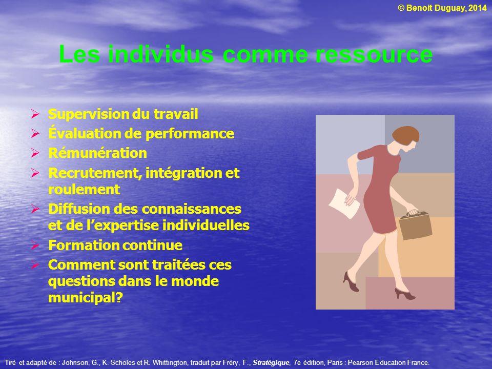 © Benoit Duguay, 2014 Les individus comme ressource Supervision du travail Évaluation de performance Rémunération Recrutement, intégration et roulemen
