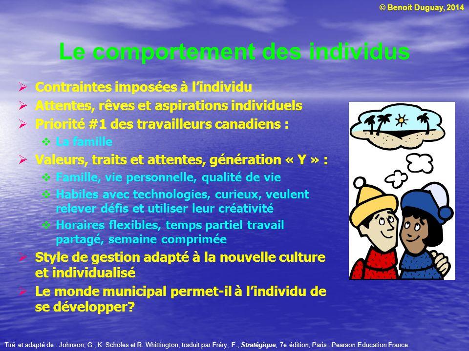© Benoit Duguay, 2014 Le comportement des individus Contraintes imposées à lindividu Attentes, rêves et aspirations individuels Priorité #1 des travai
