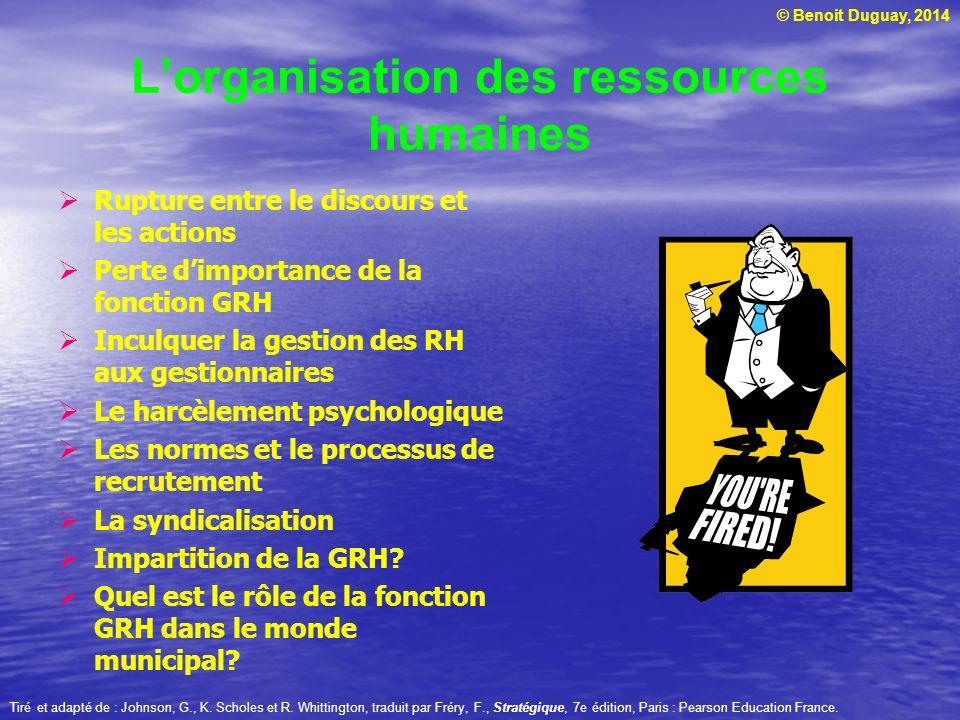 © Benoit Duguay, 2014 Lorganisation des ressources humaines Rupture entre le discours et les actions Perte dimportance de la fonction GRH Inculquer la