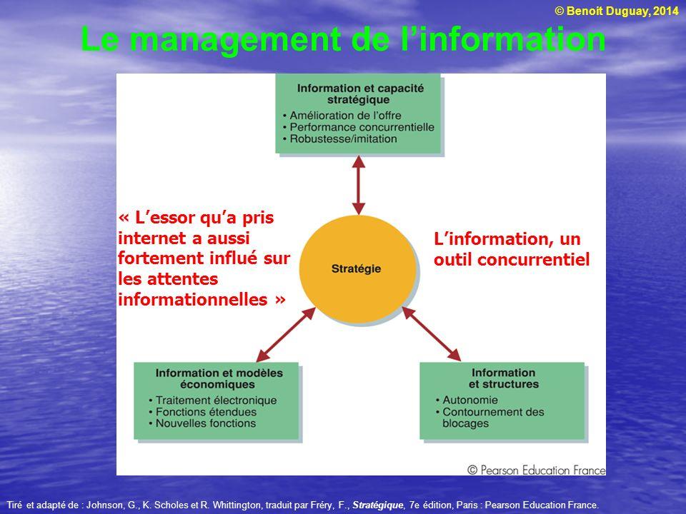 © Benoit Duguay, 2014 Le management de linformation Tiré et adapté de : Johnson, G., K. Scholes et R. Whittington, traduit par Fréry, F., Stratégique,