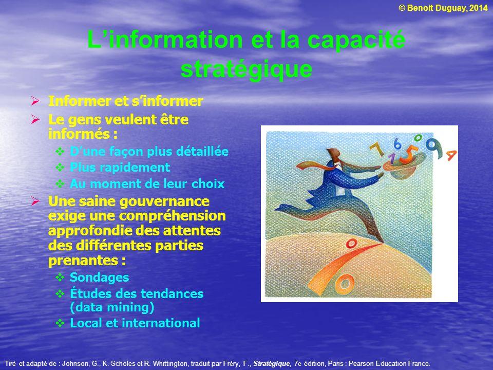 © Benoit Duguay, 2014 Linformation et la capacité stratégique Informer et sinformer Le gens veulent être informés : Dune façon plus détaillée Plus rap