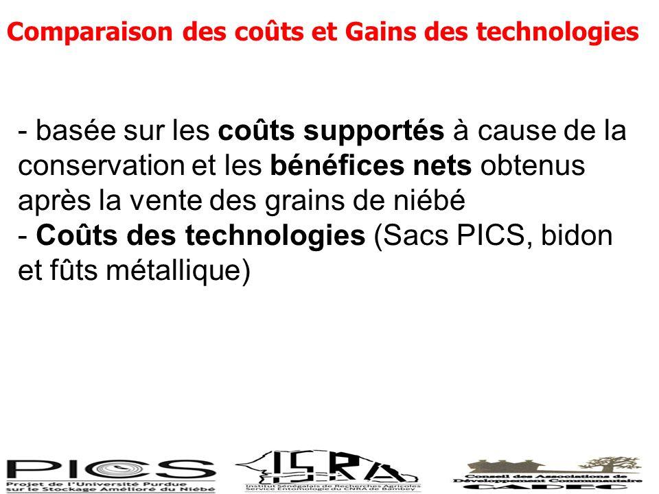 Comparaison des coûts et Gains des technologies - basée sur les coûts supportés à cause de la conservation et les bénéfices nets obtenus après la vent
