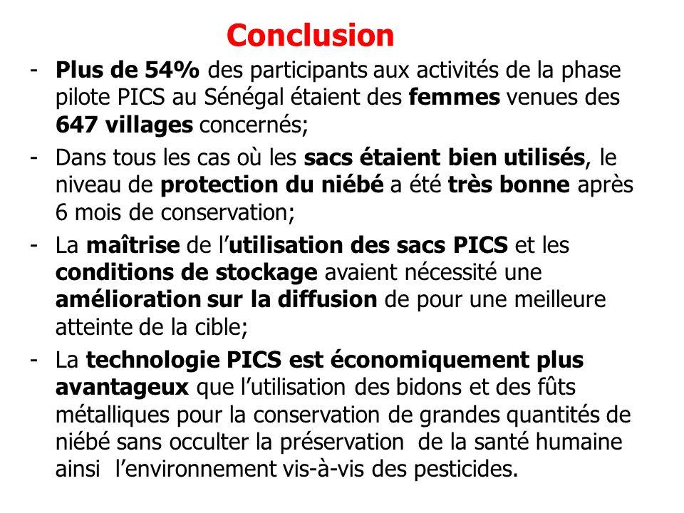 Conclusion -Plus de 54% des participants aux activités de la phase pilote PICS au Sénégal étaient des femmes venues des 647 villages concernés; -Dans