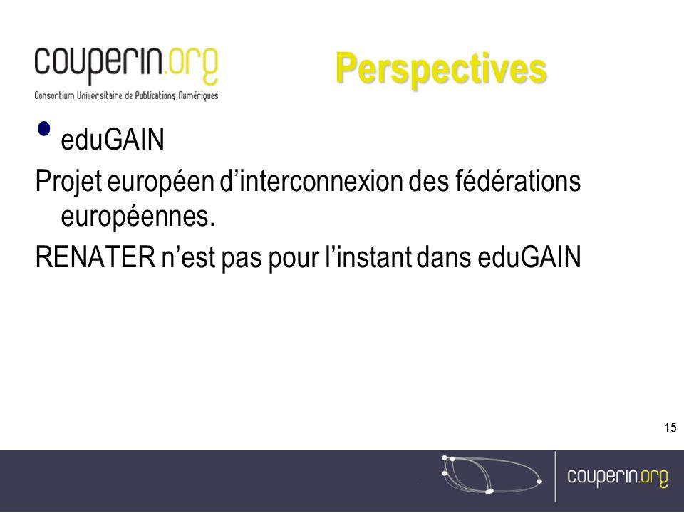 15 Perspectives eduGAIN Projet européen dinterconnexion des fédérations européennes.