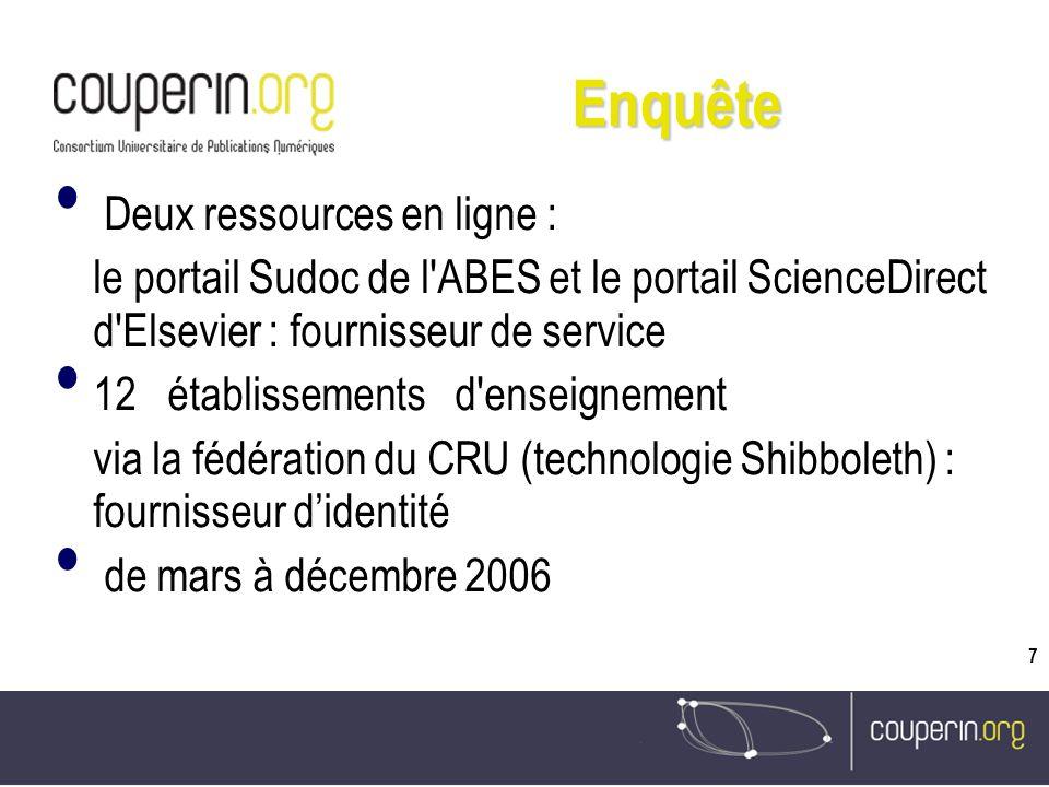 7 Enquête Deux ressources en ligne : le portail Sudoc de l ABES et le portail ScienceDirect d Elsevier : fournisseur de service 12 établissements d enseignement via la fédération du CRU (technologie Shibboleth) : fournisseur didentité de mars à décembre 2006