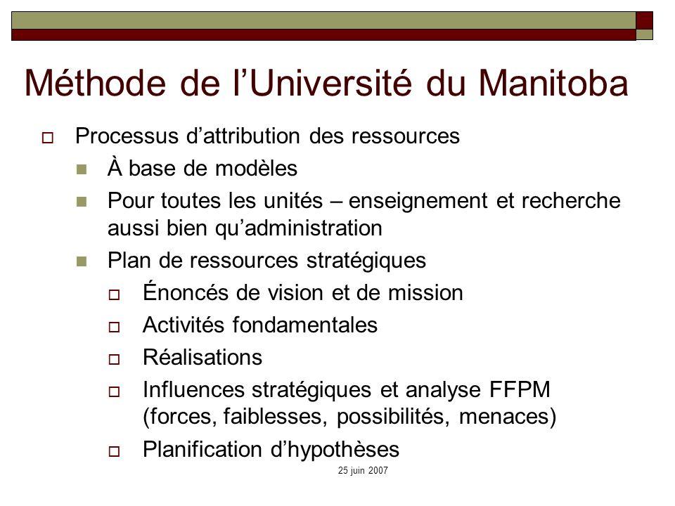 25 juin 2007 Méthode de lUniversité du Manitoba Processus dattribution des ressources À base de modèles Pour toutes les unités – enseignement et reche