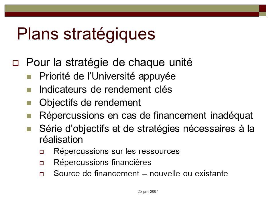25 juin 2007 Plans stratégiques Pour la stratégie de chaque unité Priorité de lUniversité appuyée Indicateurs de rendement clés Objectifs de rendement