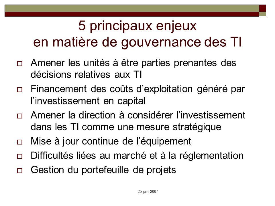 25 juin 2007 5 principaux enjeux en matière de gouvernance des TI Amener les unités à être parties prenantes des décisions relatives aux TI Financemen