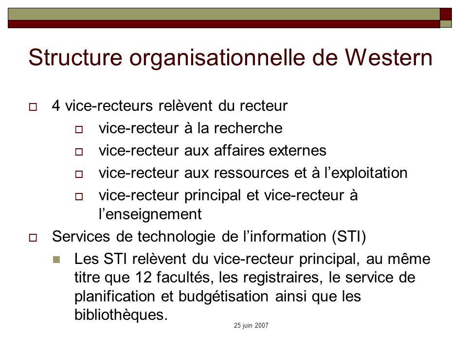 25 juin 2007 Structure organisationnelle de Western 4 vice-recteurs relèvent du recteur vice-recteur à la recherche vice-recteur aux affaires externes