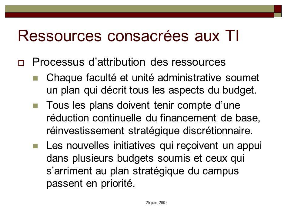 25 juin 2007 Ressources consacrées aux TI Processus dattribution des ressources Chaque faculté et unité administrative soumet un plan qui décrit tous