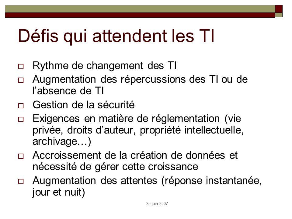 25 juin 2007 Défis qui attendent les TI Rythme de changement des TI Augmentation des répercussions des TI ou de labsence de TI Gestion de la sécurité