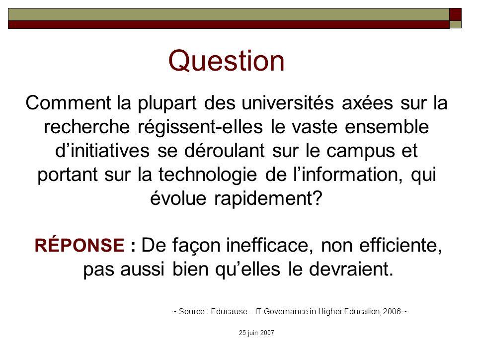 25 juin 2007 Question Comment la plupart des universités axées sur la recherche régissent-elles le vaste ensemble dinitiatives se déroulant sur le cam