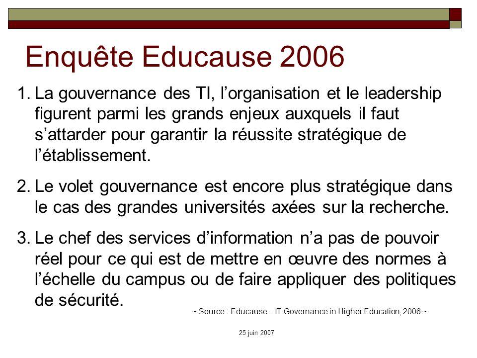 25 juin 2007 Enquête Educause 2006 1.La gouvernance des TI, lorganisation et le leadership figurent parmi les grands enjeux auxquels il faut sattarder