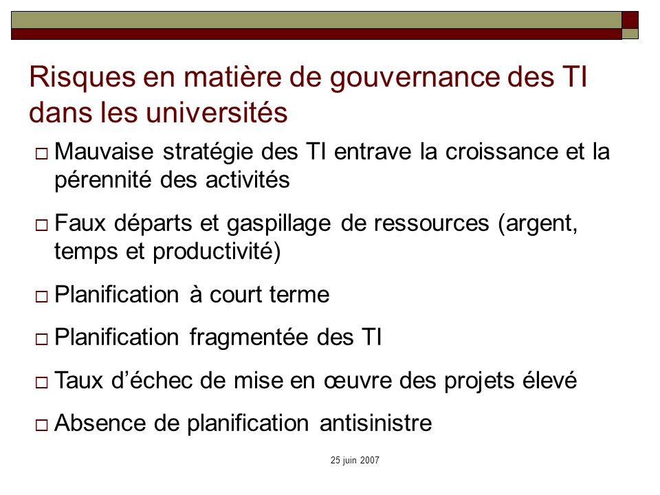 25 juin 2007 Risques en matière de gouvernance des TI dans les universités Mauvaise stratégie des TI entrave la croissance et la pérennité des activit