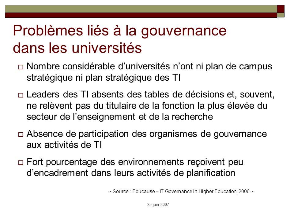 25 juin 2007 Problèmes liés à la gouvernance dans les universités Nombre considérable duniversités nont ni plan de campus stratégique ni plan stratégi