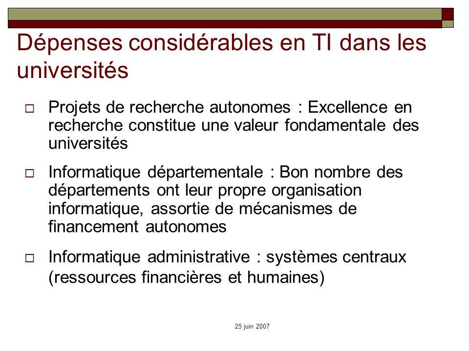 25 juin 2007 Dépenses considérables en TI dans les universités Projets de recherche autonomes : Excellence en recherche constitue une valeur fondament