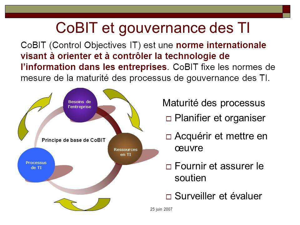 25 juin 2007 CoBIT et gouvernance des TI CoBIT (Control Objectives IT) est une norme internationale visant à orienter et à contrôler la technologie de