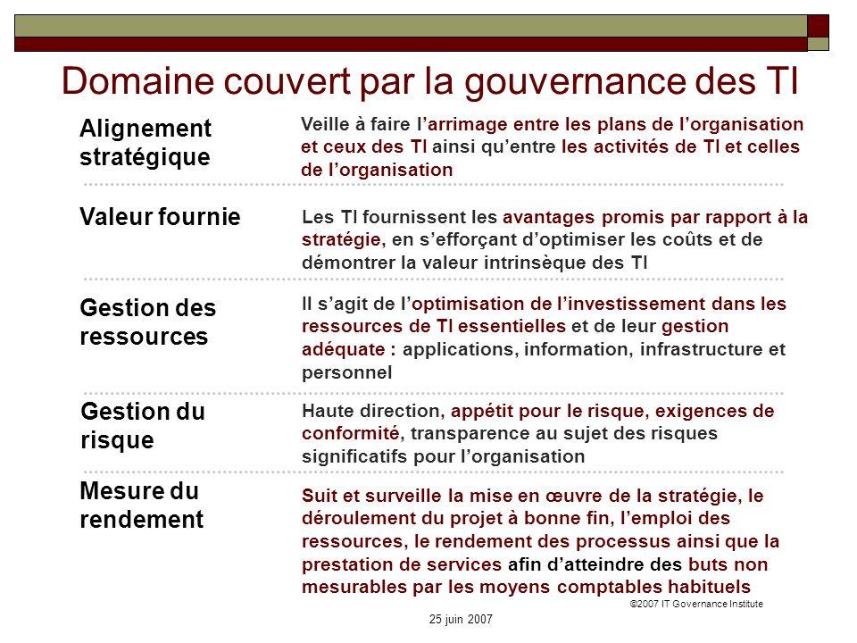 25 juin 2007 Domaine couvert par la gouvernance des TI Valeur fournie Veille à faire larrimage entre les plans de lorganisation et ceux des TI ainsi q
