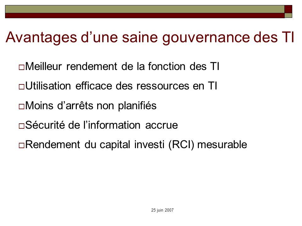 25 juin 2007 Avantages dune saine gouvernance des TI Meilleur rendement de la fonction des TI Utilisation efficace des ressources en TI Moins darrêts