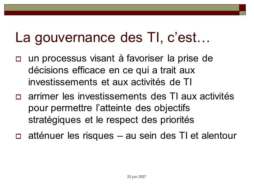 25 juin 2007 La gouvernance des TI, cest… un processus visant à favoriser la prise de décisions efficace en ce qui a trait aux investissements et aux