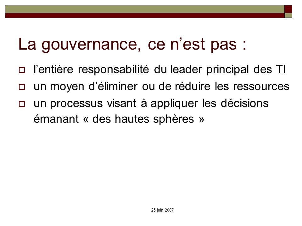 25 juin 2007 La gouvernance, ce nest pas : lentière responsabilité du leader principal des TI un moyen déliminer ou de réduire les ressources un proce