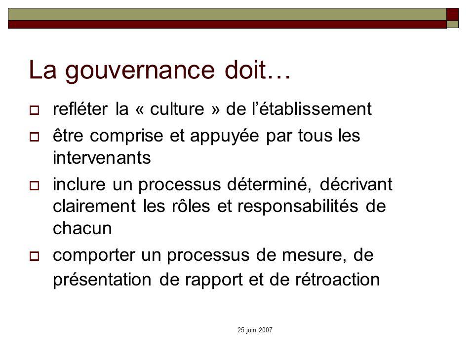 25 juin 2007 La gouvernance doit… refléter la « culture » de létablissement être comprise et appuyée par tous les intervenants inclure un processus dé