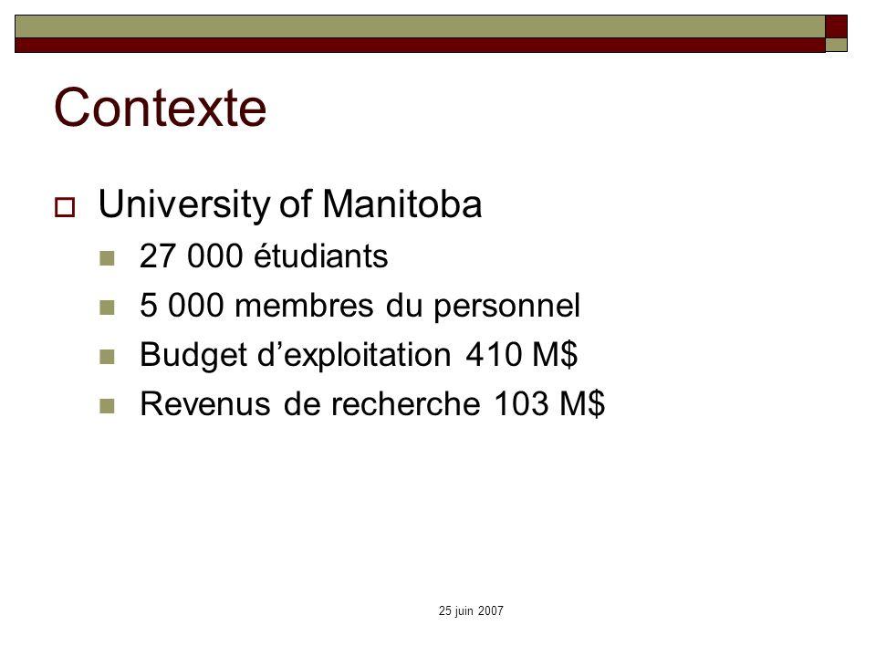 25 juin 2007 Contexte University of Manitoba 27 000 étudiants 5 000 membres du personnel Budget dexploitation 410 M$ Revenus de recherche 103 M$