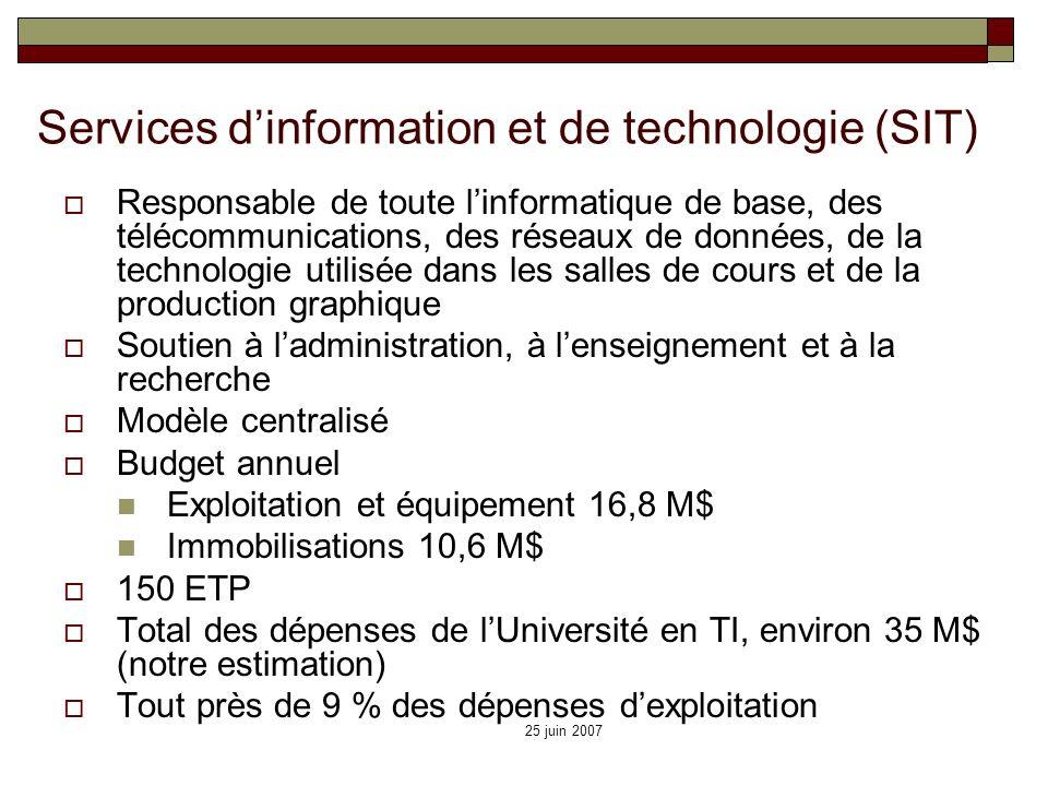 25 juin 2007 Services dinformation et de technologie (SIT) Responsable de toute linformatique de base, des télécommunications, des réseaux de données,