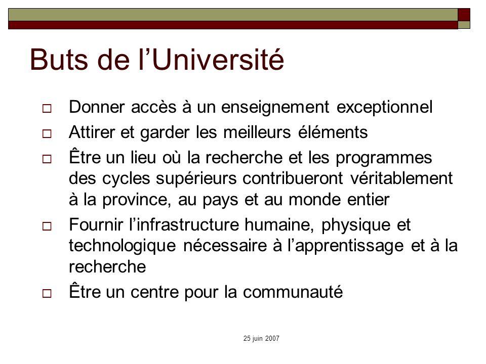 25 juin 2007 Buts de lUniversité Donner accès à un enseignement exceptionnel Attirer et garder les meilleurs éléments Être un lieu où la recherche et