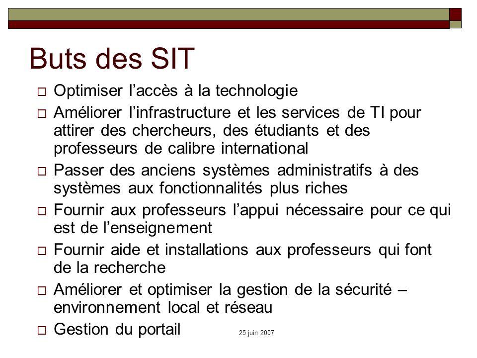 25 juin 2007 Buts des SIT Optimiser laccès à la technologie Améliorer linfrastructure et les services de TI pour attirer des chercheurs, des étudiants