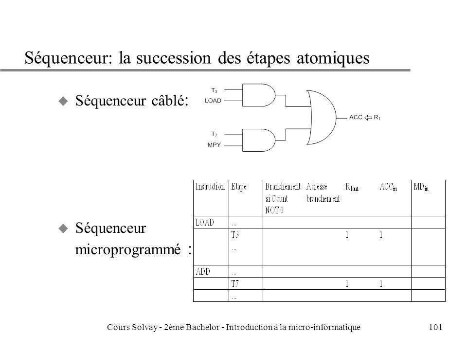 101 Séquenceur: la succession des étapes atomiques u Séquenceur câblé : u Séquenceur microprogrammé : Cours Solvay - 2ème Bachelor - Introduction à la micro-informatique