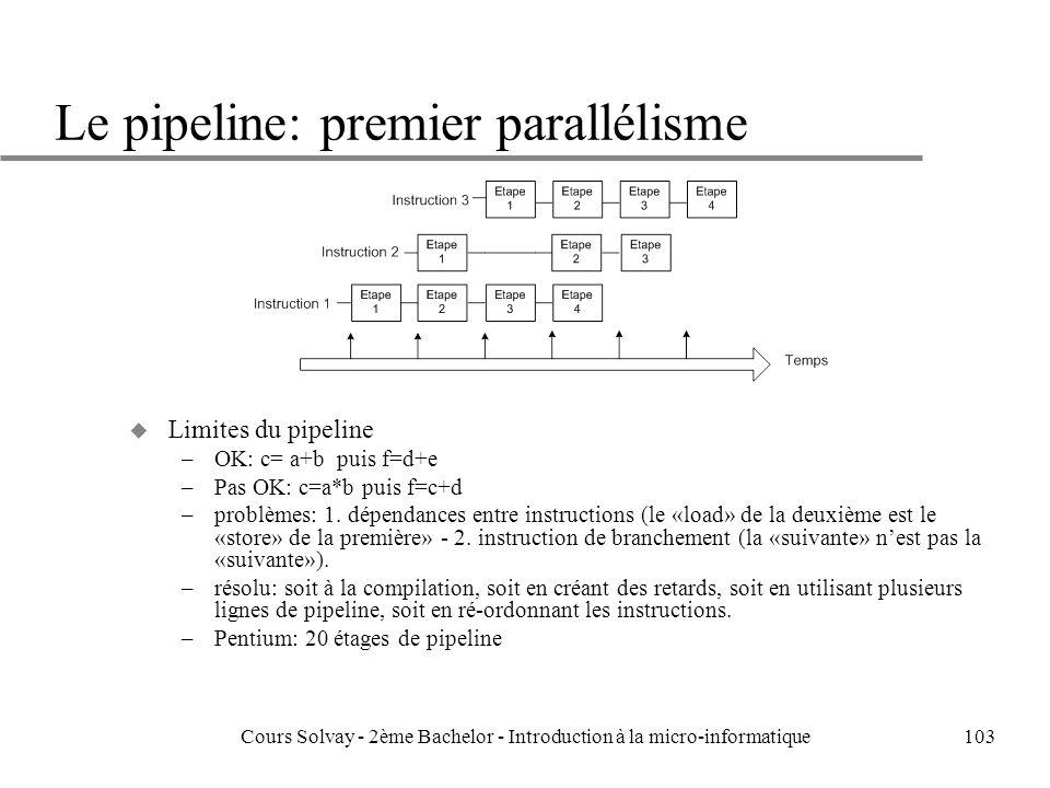 103 Le pipeline: premier parallélisme u Limites du pipeline –OK: c= a+b puis f=d+e –Pas OK: c=a*b puis f=c+d –problèmes: 1.