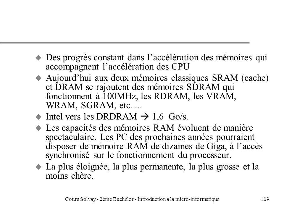 109 u Des progrès constant dans laccélération des mémoires qui accompagnent laccélération des CPU u Aujourdhui aux deux mémoires classiques SRAM (cache) et DRAM se rajoutent des mémoires SDRAM qui fonctionnent à 100MHz, les RDRAM, les VRAM, WRAM, SGRAM, etc….
