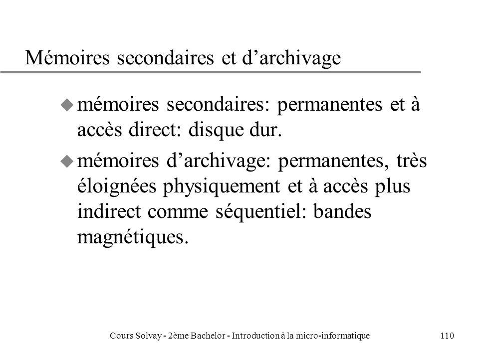 110 Mémoires secondaires et darchivage u mémoires secondaires: permanentes et à accès direct: disque dur.
